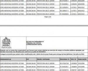 Gestores belojardinenses figuram na lista de contas irregulares do TCE. Prefeito figura com oito contas