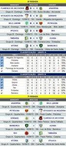 Belo Jardim FC empata com o Petrolina e cai para 3° colocação do Grupo A.