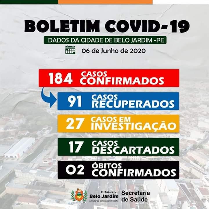 Belo Jardim não registra novos casos e óbito por Covid-19, diz prefeitura
