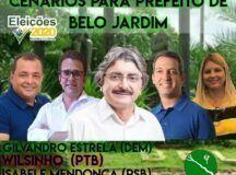 Gilvandro Estrela vence mais uma enquete espontânea para prefeito de Belo Jardim