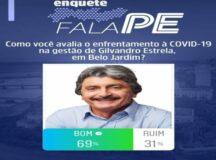 Enquete: Gilvandro Estrela tem aprovação de 69% no combate à pandemia em Belo Jardim